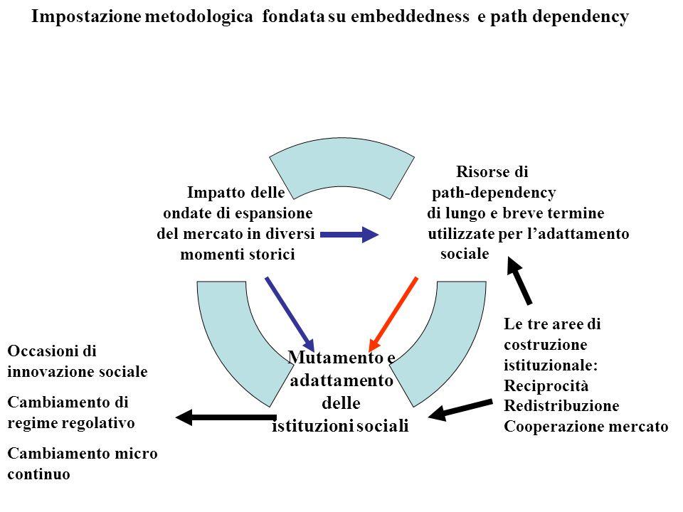 Le diverse modalità organizzative in cui può aver luogo la innovazione sociale: come modifica il mix di attori coinvolti.