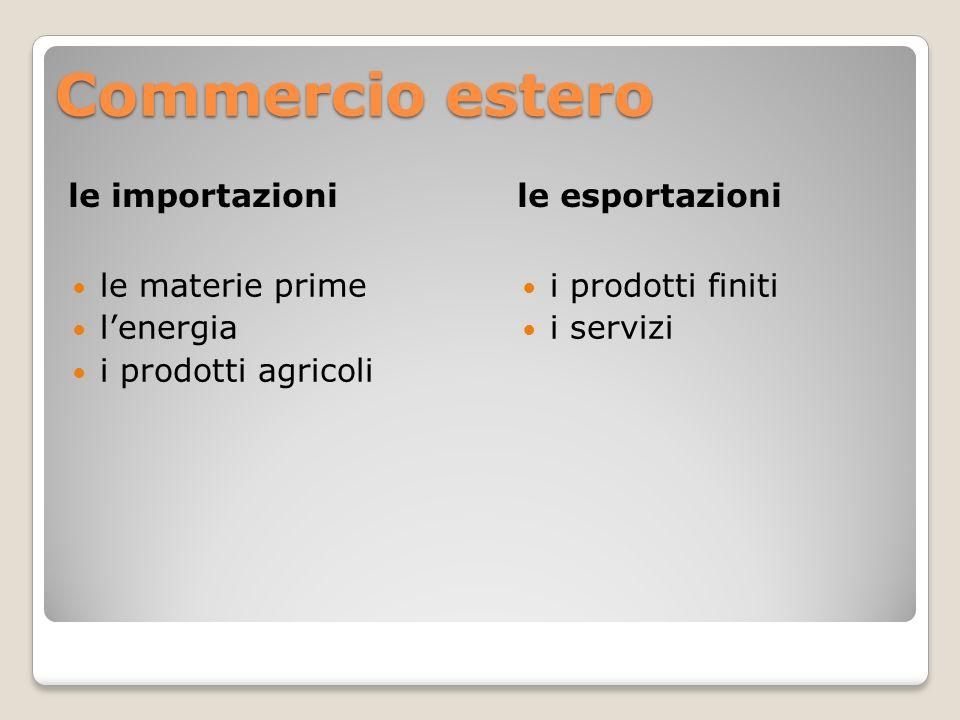 Commercio estero le importazionile esportazioni le materie prime lenergia i prodotti agricoli i prodotti finiti i servizi