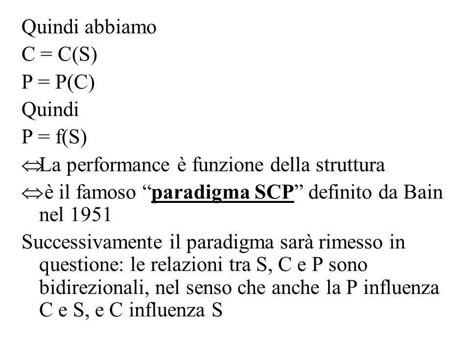Quindi abbiamo C = C(S) P = P(C) Quindi P = f(S) La performance è funzione della struttura è il famoso paradigma SCP definito da Bain nel 1951 Success