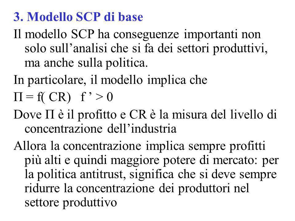 3. Modello SCP di base Il modello SCP ha conseguenze importanti non solo sullanalisi che si fa dei settori produttivi, ma anche sulla politica. In par