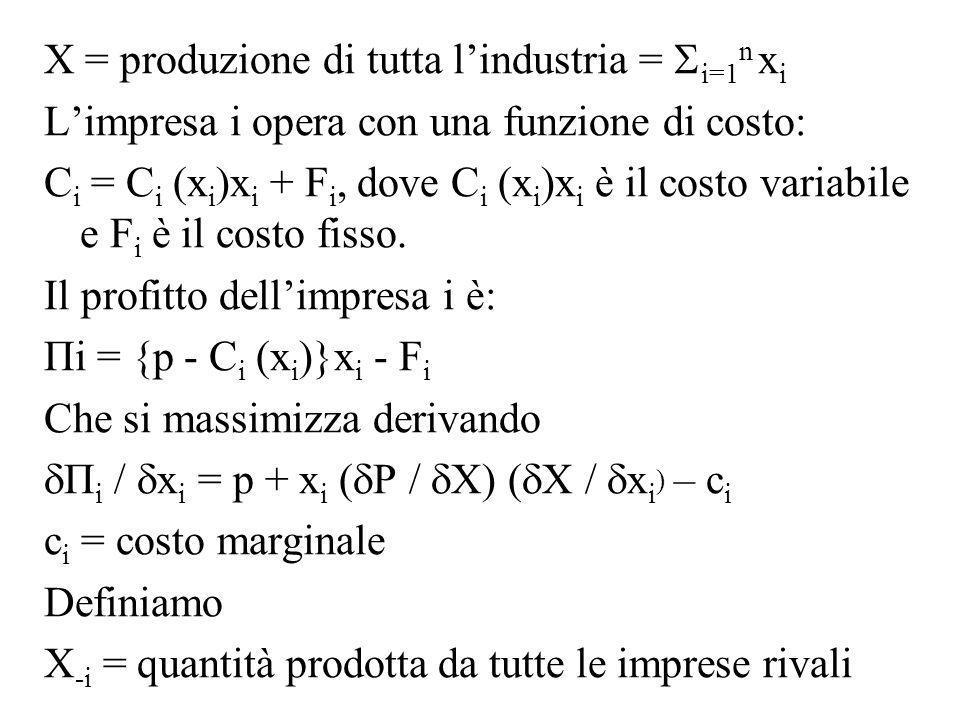 X = produzione di tutta lindustria = i=1 n x i Limpresa i opera con una funzione di costo: C i = C i (x i )x i + F i, dove C i (x i )x i è il costo va