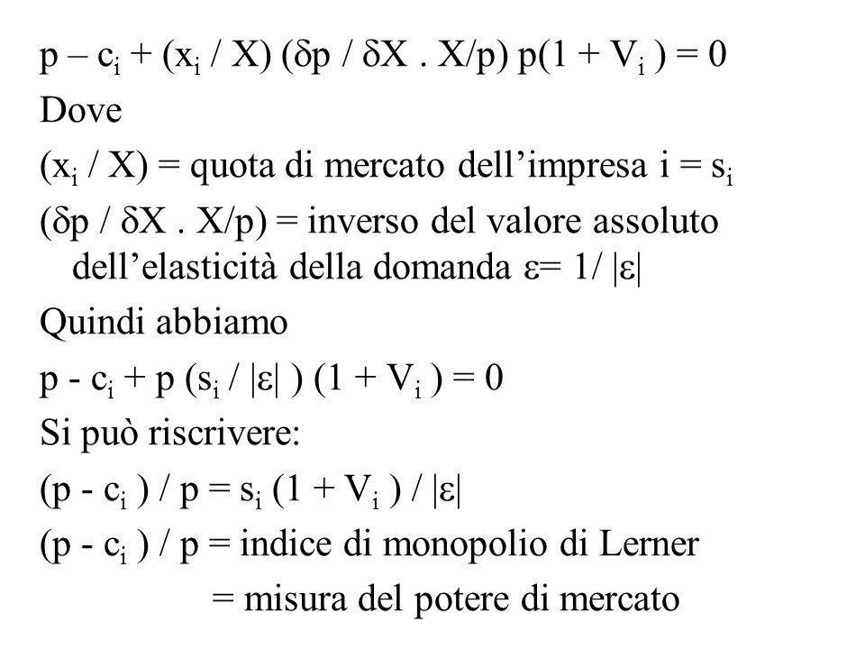 Dove (x i / X) = quota di mercato dellimpresa i = s i ( p / X. X/p) = inverso del valore assoluto dellelasticità della domanda = 1/ | | Quindi abbiamo