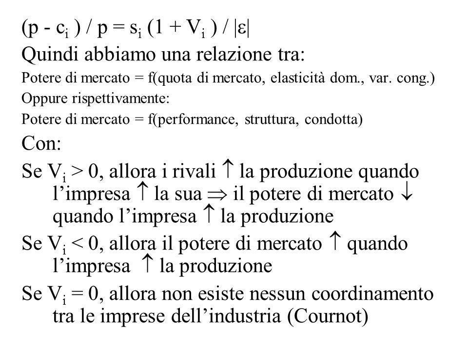 (p - c i ) / p = s i (1 + V i ) / | | Quindi abbiamo una relazione tra: Potere di mercato = f(quota di mercato, elasticità dom., var. cong.) Oppure ri