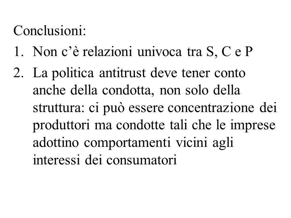 Conclusioni: 1.Non cè relazioni univoca tra S, C e P 2.La politica antitrust deve tener conto anche della condotta, non solo della struttura: ci può e