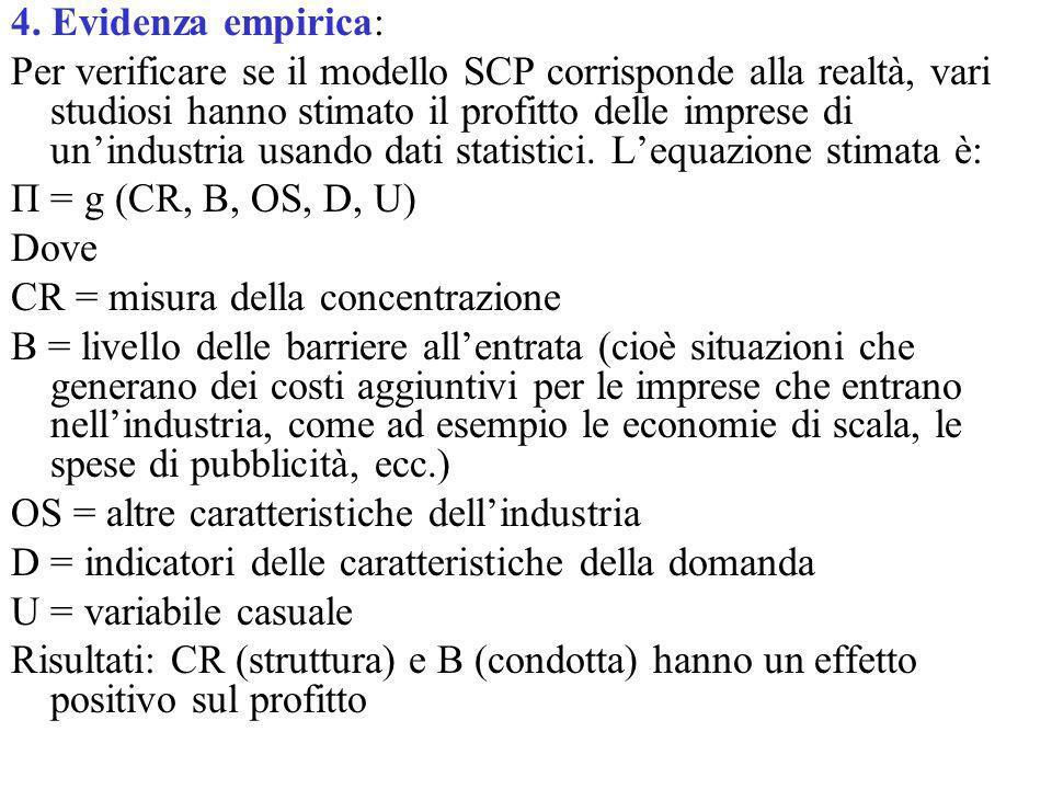 4. Evidenza empirica: Per verificare se il modello SCP corrisponde alla realtà, vari studiosi hanno stimato il profitto delle imprese di unindustria u