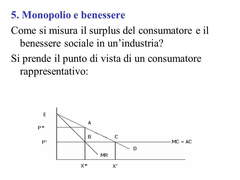 5. Monopolio e benessere Come si misura il surplus del consumatore e il benessere sociale in unindustria? Si prende il punto di vista di un consumator