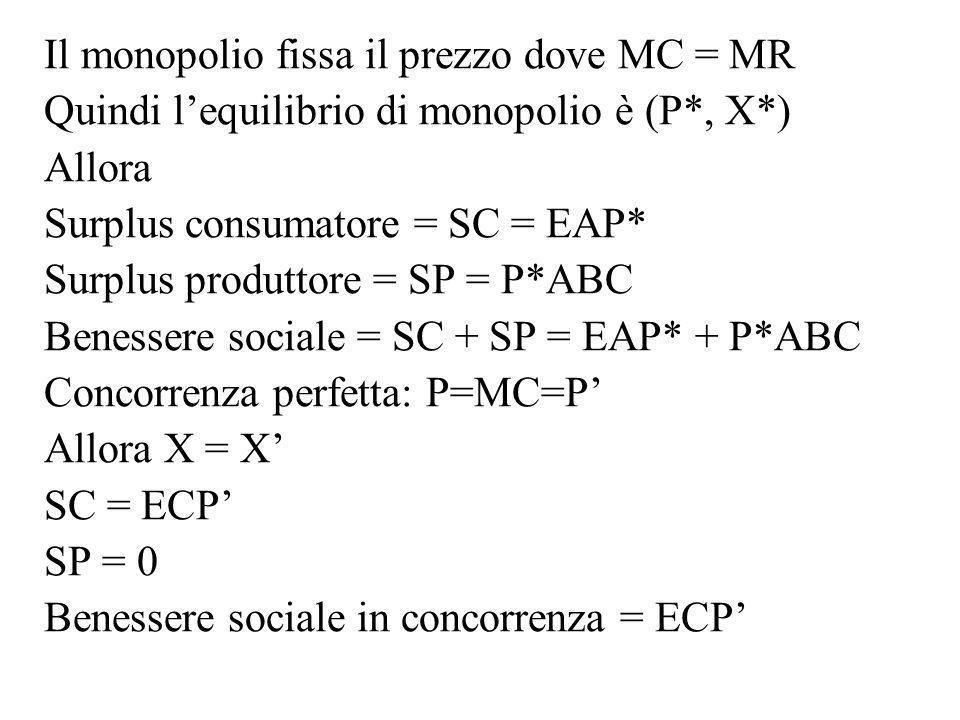 Il monopolio fissa il prezzo dove MC = MR Quindi lequilibrio di monopolio è (P*, X*) Allora Surplus consumatore = SC = EAP* Surplus produttore = SP =