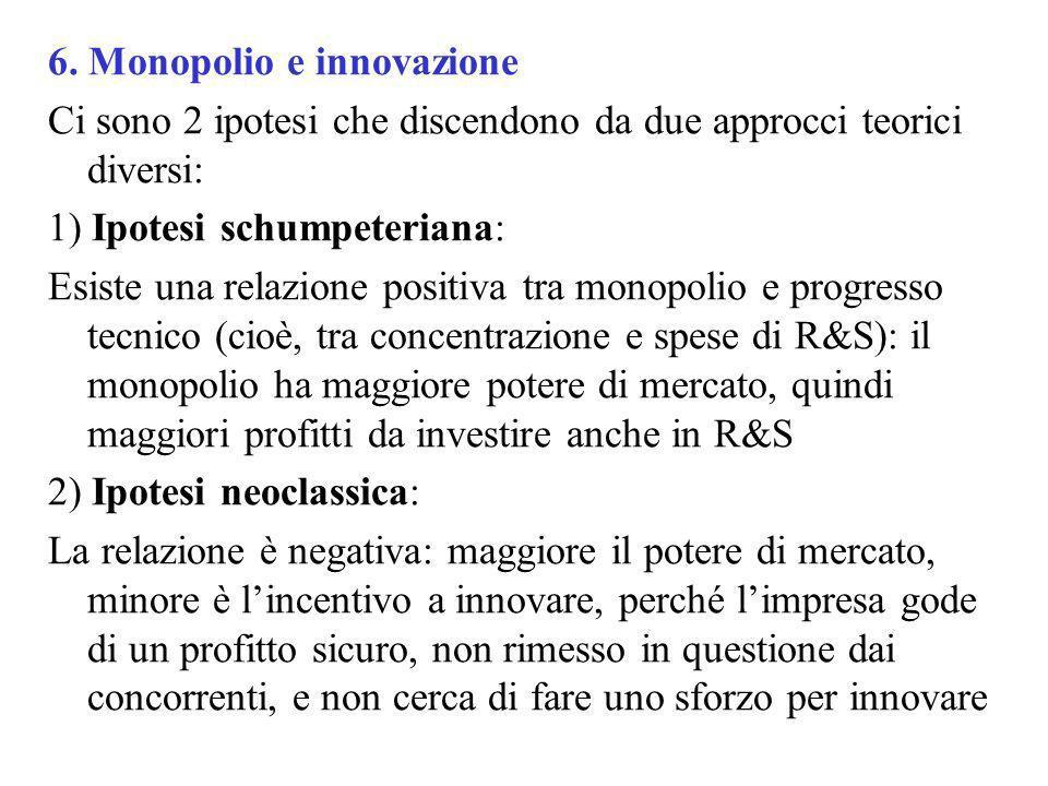 6. Monopolio e innovazione Ci sono 2 ipotesi che discendono da due approcci teorici diversi: 1) Ipotesi schumpeteriana: Esiste una relazione positiva