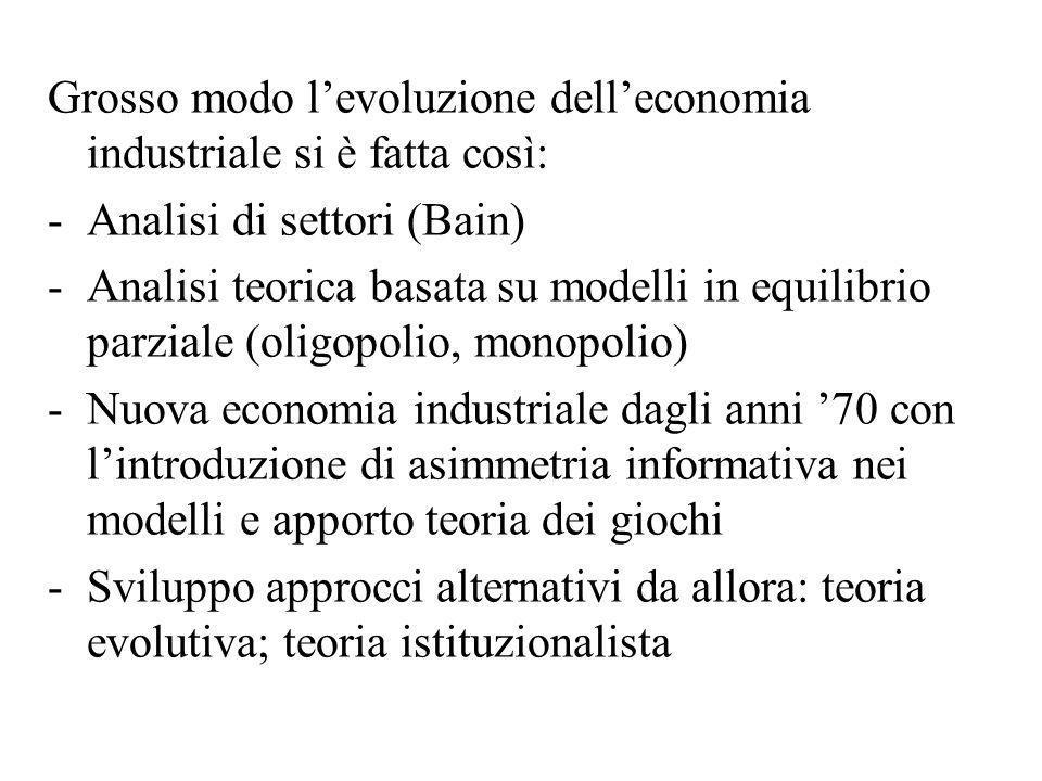 Grosso modo levoluzione delleconomia industriale si è fatta così: -Analisi di settori (Bain) -Analisi teorica basata su modelli in equilibrio parziale