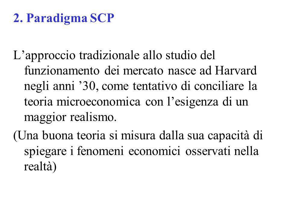 2. Paradigma SCP Lapproccio tradizionale allo studio del funzionamento dei mercato nasce ad Harvard negli anni 30, come tentativo di conciliare la teo