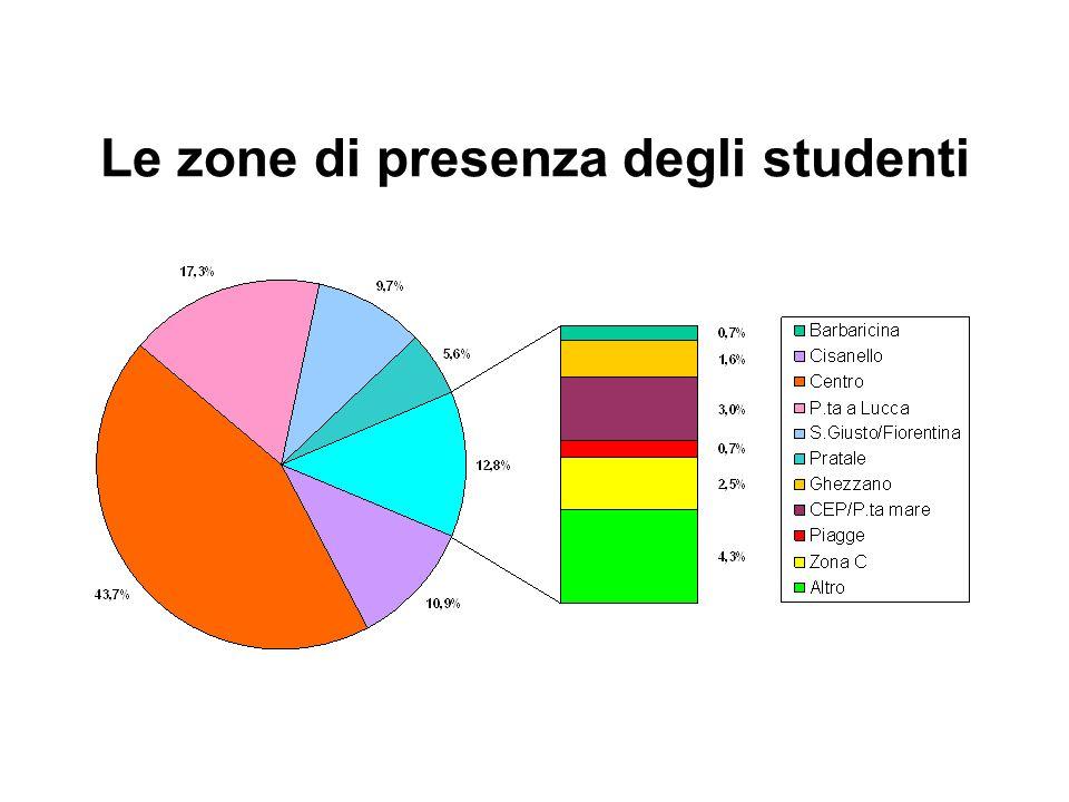 Le zone di presenza degli studenti