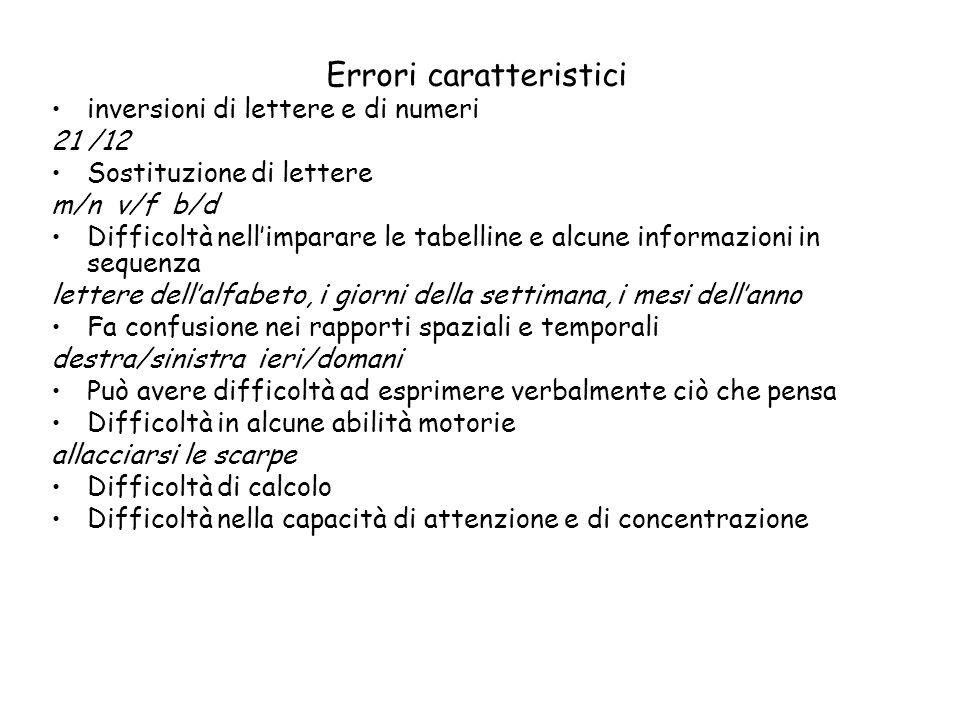 Errori caratteristici inversioni di lettere e di numeri 21 /12 Sostituzione di lettere m/n v/f b/d Difficoltà nellimparare le tabelline e alcune infor