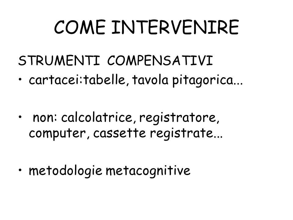 COME INTERVENIRE STRUMENTI COMPENSATIVI cartacei:tabelle, tavola pitagorica... non: calcolatrice, registratore, computer, cassette registrate... metod