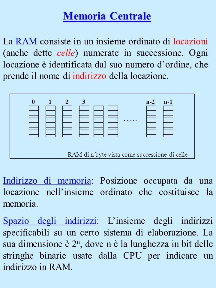 Memoria Centrale La RAM consiste in un insieme ordinato di locazioni (anche dette celle) numerate in successione. Ogni locazione è identificata dal su