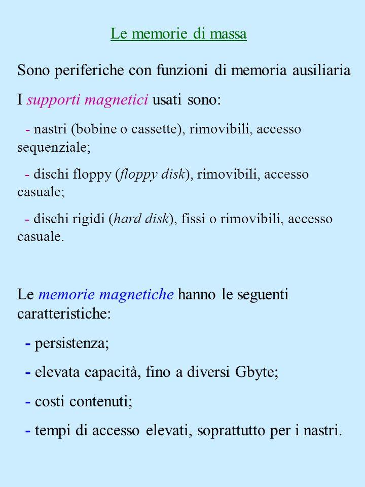 Le memorie di massa Sono periferiche con funzioni di memoria ausiliaria I supporti magnetici usati sono: - nastri (bobine o cassette), rimovibili, acc
