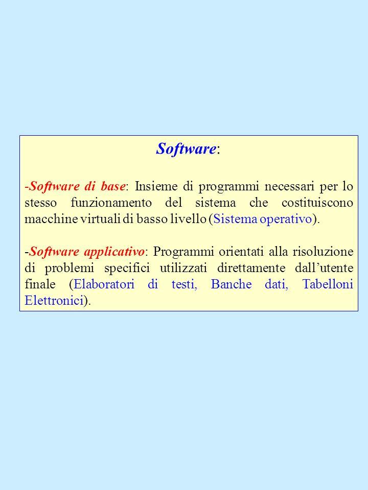 Software: -Software di base: Insieme di programmi necessari per lo stesso funzionamento del sistema che costituiscono macchine virtuali di basso livel