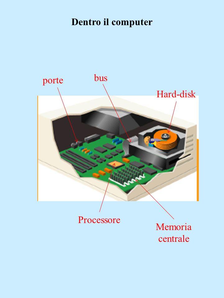 bus Memoria centrale porte Processore Dentro il computer Hard-disk