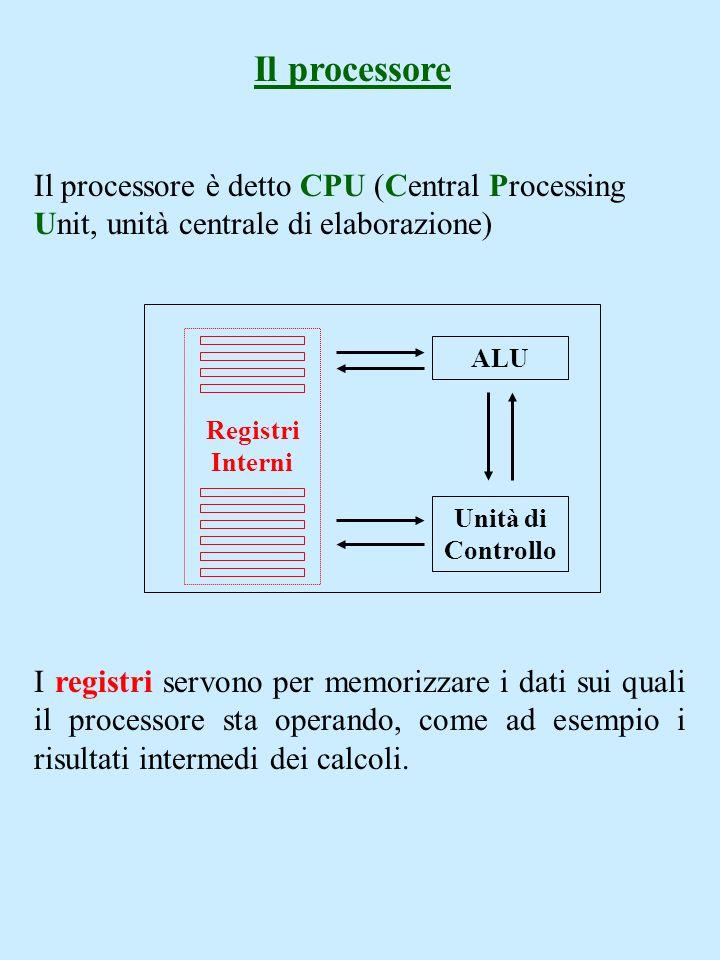 Il processore Il processore è detto CPU (Central Processing Unit, unità centrale di elaborazione) I registri servono per memorizzare i dati sui quali