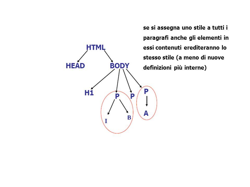 si può usare nella parte (embedded) può anche essere usato come tag HTML allinterno del (inline) Prova CSS per H1 NB : ci vogliono gli apici … e non le parentesi graffe.