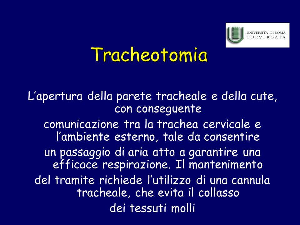 Tracheostomia La creazione di unapertura permanente della trachea mediante abboccamento della breccia tracheale alla cute cervicale, con conseguente contatto diretto tra lume tracheale e ambiente esterno