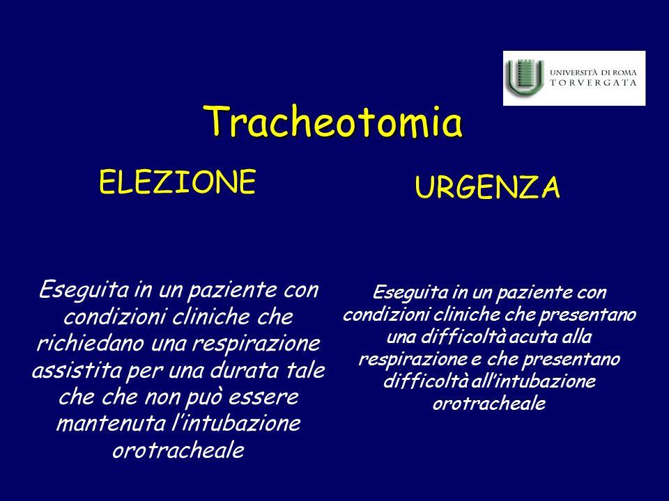 Tracheotomia ELEZIONE Eseguita in un paziente con condizioni cliniche che richiedano una respirazione assistita per una durata tale che che non può es