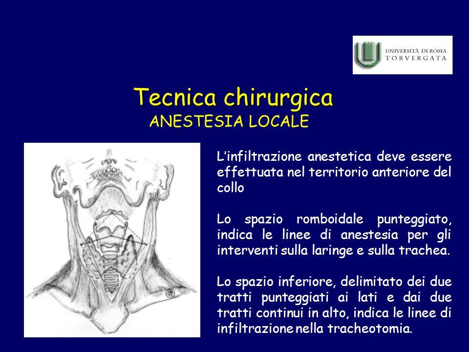 Tecnica chirurgica ANESTESIA LOCALE Linfiltrazione anestetica deve essere effettuata nel territorio anteriore del collo Lo spazio romboidale punteggia