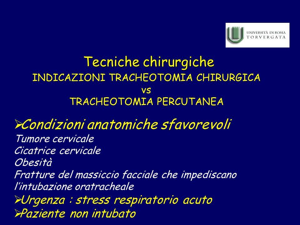 Tecniche chirurgiche INDICAZIONI TRACHEOTOMIA CHIRURGICA vs TRACHEOTOMIA PERCUTANEA Condizioni anatomiche sfavorevoli Tumore cervicale Cicatrice cervi