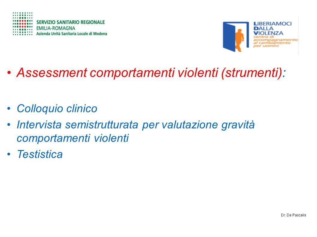 Assessment comportamenti violenti (strumenti): Colloquio clinico Intervista semistrutturata per valutazione gravità comportamenti violenti Testistica Dr.
