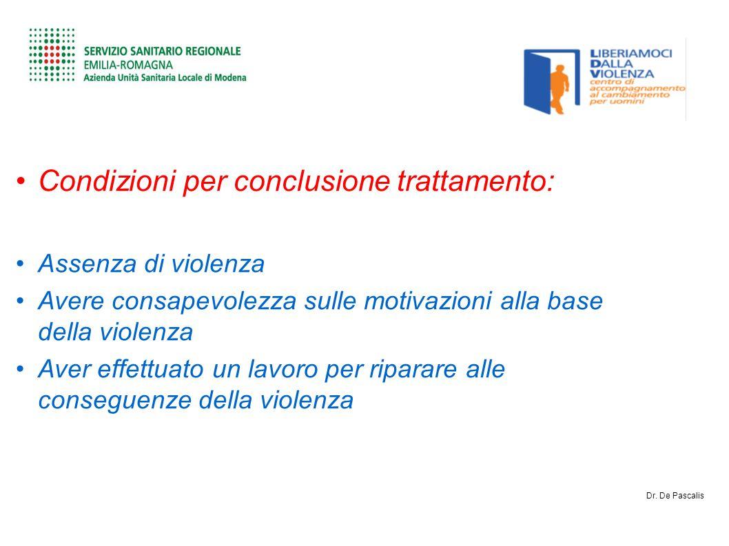 Condizioni per conclusione trattamento: Assenza di violenza Avere consapevolezza sulle motivazioni alla base della violenza Aver effettuato un lavoro per riparare alle conseguenze della violenza Dr.