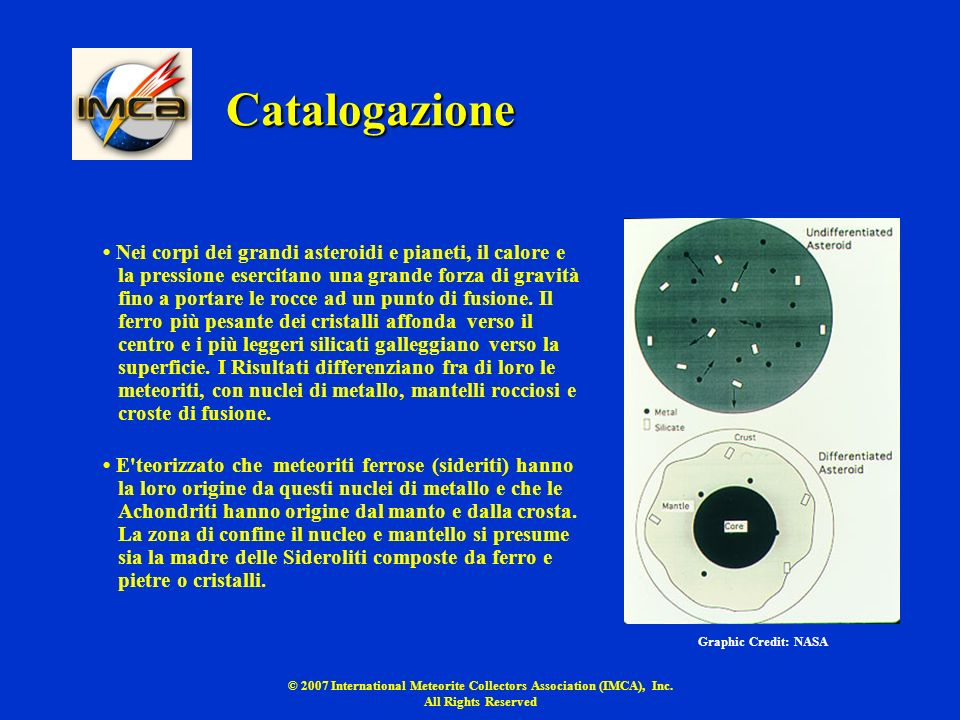 © 2007 International Meteorite Collectors Association (IMCA), Inc. All Rights Reserved Catalogazione Nei corpi dei grandi asteroidi e pianeti, il calo
