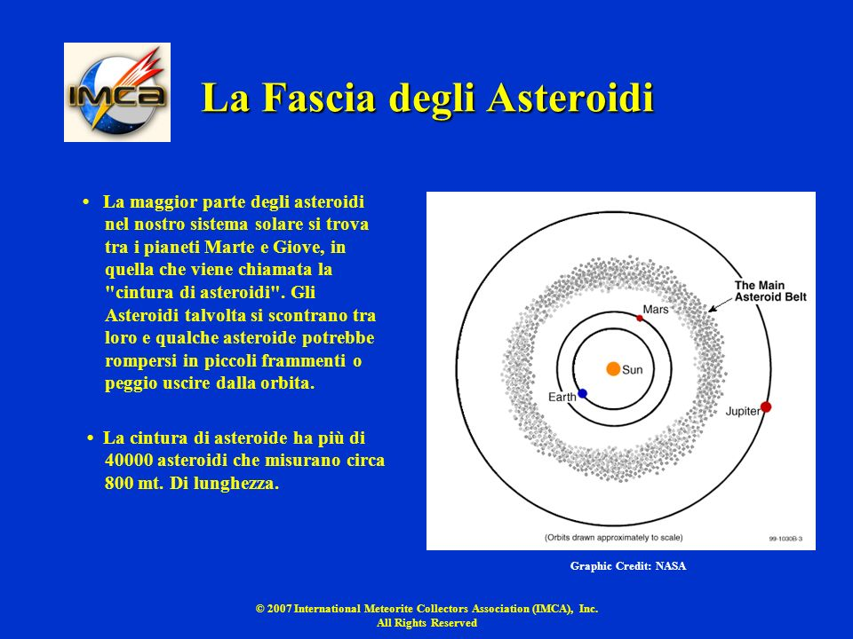 © 2007 International Meteorite Collectors Association (IMCA), Inc. All Rights Reserved La Fascia degli Asteroidi La maggior parte degli asteroidi nel