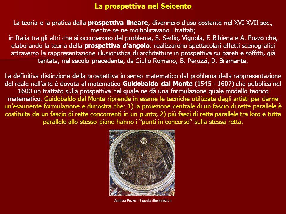 La prospettiva nel Seicento La teoria e la pratica della prospettiva lineare, divennero d'uso costante nel XVI-XVII sec., mentre se ne moltiplicavano