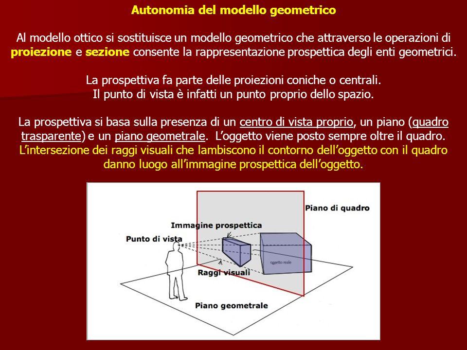 Autonomia del modello geometrico Al modello ottico si sostituisce un modello geometrico che attraverso le operazioni di proiezione e sezione consente