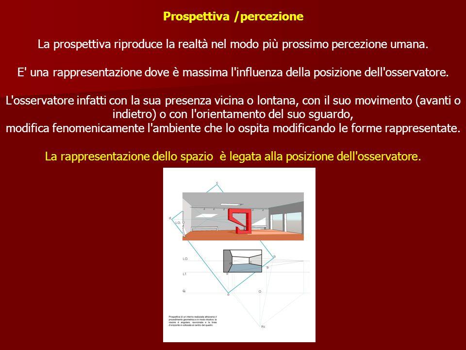Prospettiva /percezione La prospettiva riproduce la realtà nel modo più prossimo percezione umana. E' una rappresentazione dove è massima l'influenza