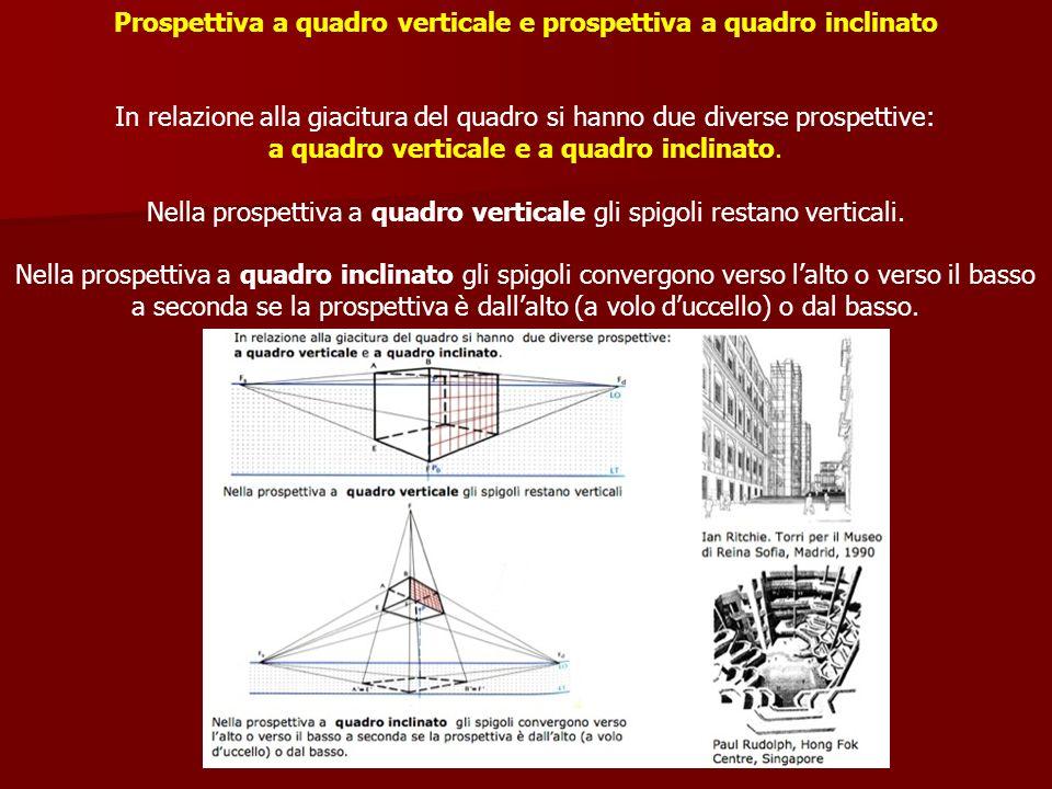 Prospettiva a quadro verticale e prospettiva a quadro inclinato In relazione alla giacitura del quadro si hanno due diverse prospettive: a quadro vert