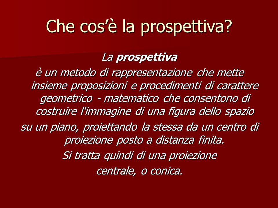 Rappresentazione prospettica delle rette I problemi relativi alla rappresentazione prospettica degli enti geometrici fondamentali possono essere ricondotti alla prospettiva della retta.