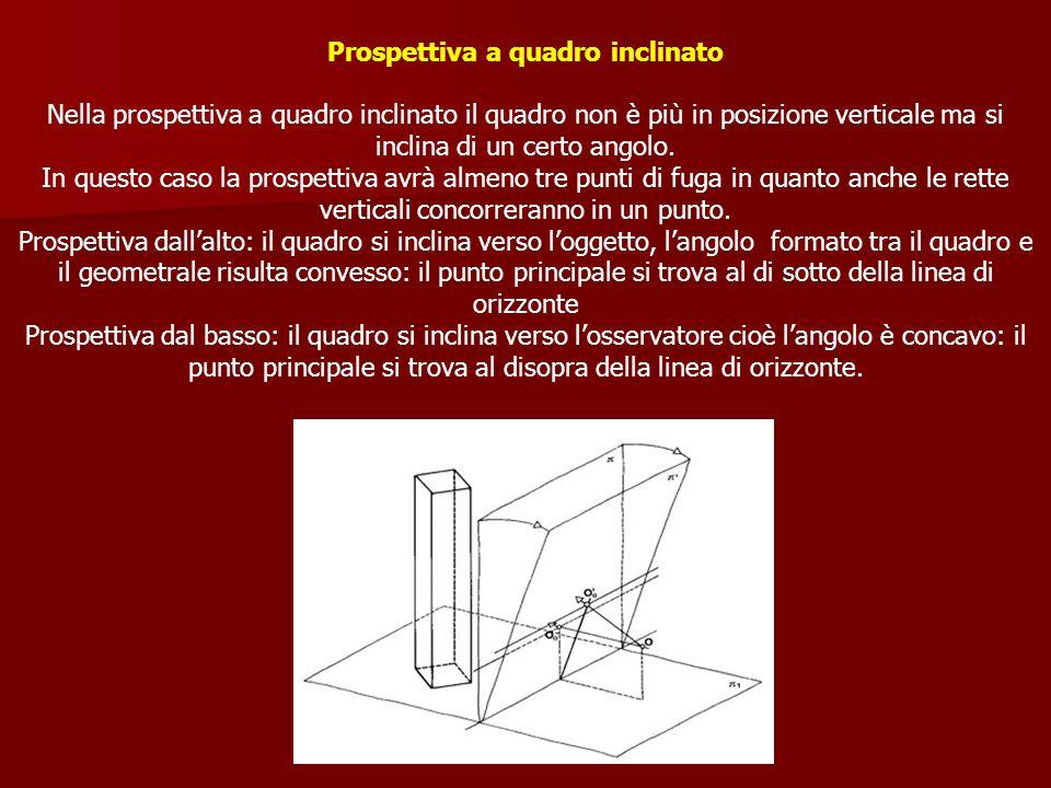 Prospettiva a quadro inclinato Nella prospettiva a quadro inclinato il quadro non è più in posizione verticale ma si inclina di un certo angolo. In qu