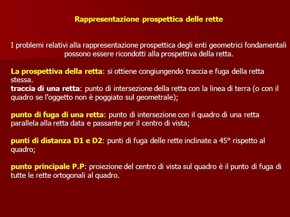 Rappresentazione prospettica delle rette I problemi relativi alla rappresentazione prospettica degli enti geometrici fondamentali possono essere ricon
