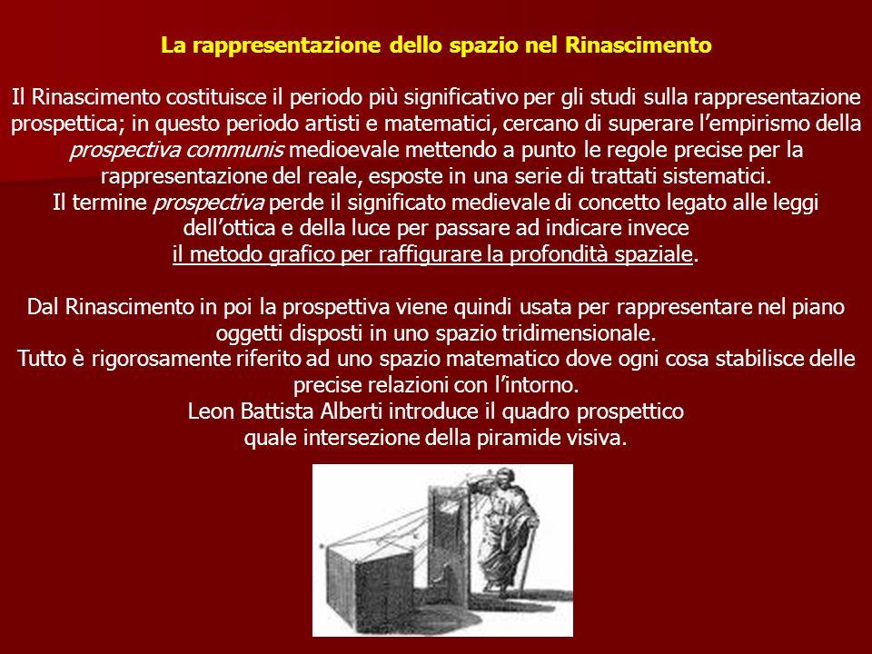 La rappresentazione dello spazio nel Rinascimento Il Rinascimento costituisce il periodo più significativo per gli studi sulla rappresentazione prospe