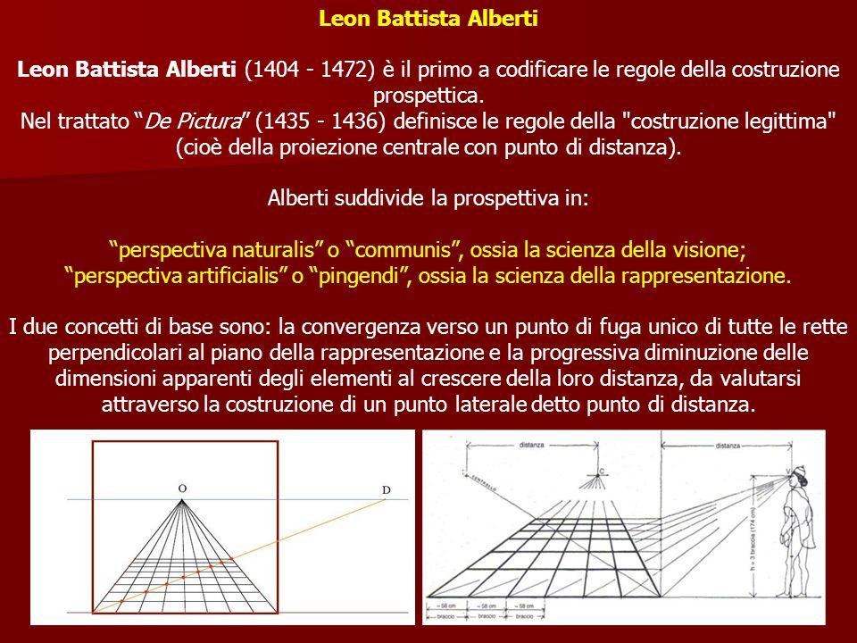 Leon Battista Alberti Leon Battista Alberti (1404 - 1472) è il primo a codificare le regole della costruzione prospettica. Nel trattato De Pictura (14