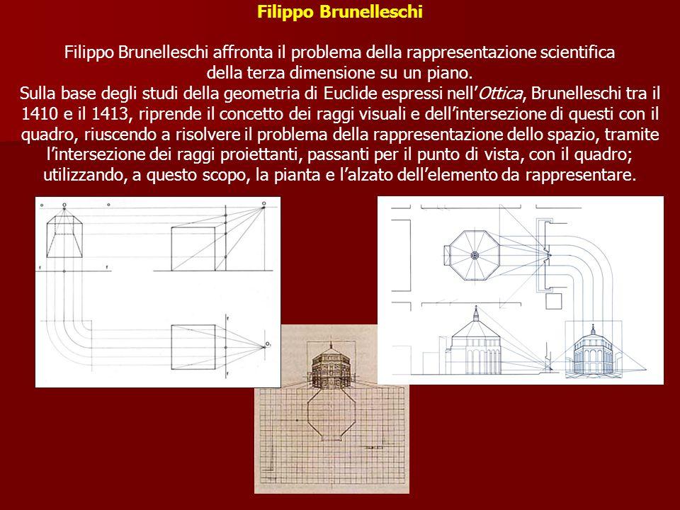 Filippo Brunelleschi Filippo Brunelleschi affronta il problema della rappresentazione scientifica della terza dimensione su un piano. Sulla base degli