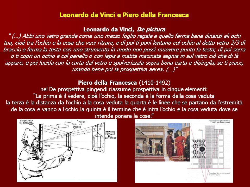 Leonardo da Vinci e Piero della Francesca Leonardo da Vinci, De pictura (…) Abbi uno vetro grande come uno mezzo foglio regale e quello ferma bene din