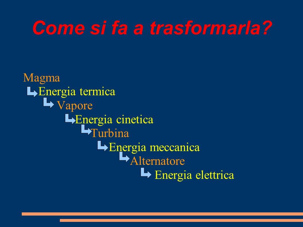 Come si fa a trasformarla? Magma Energia termica Vapore Energia cinetica Turbina Energia meccanica Alternatore Energia elettrica