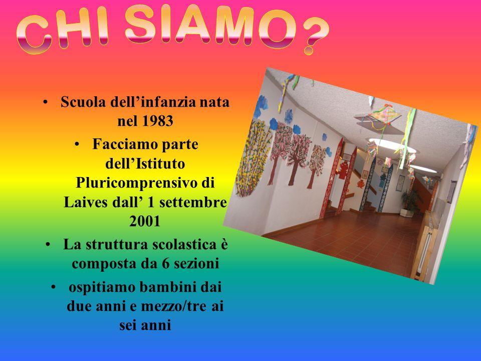 Scuola dellinfanzia nata nel 1983 Facciamo parte dellIstituto Pluricomprensivo di Laives dall 1 settembre 2001 La struttura scolastica è composta da 6 sezioni ospitiamo bambini dai due anni e mezzo/tre ai sei anni
