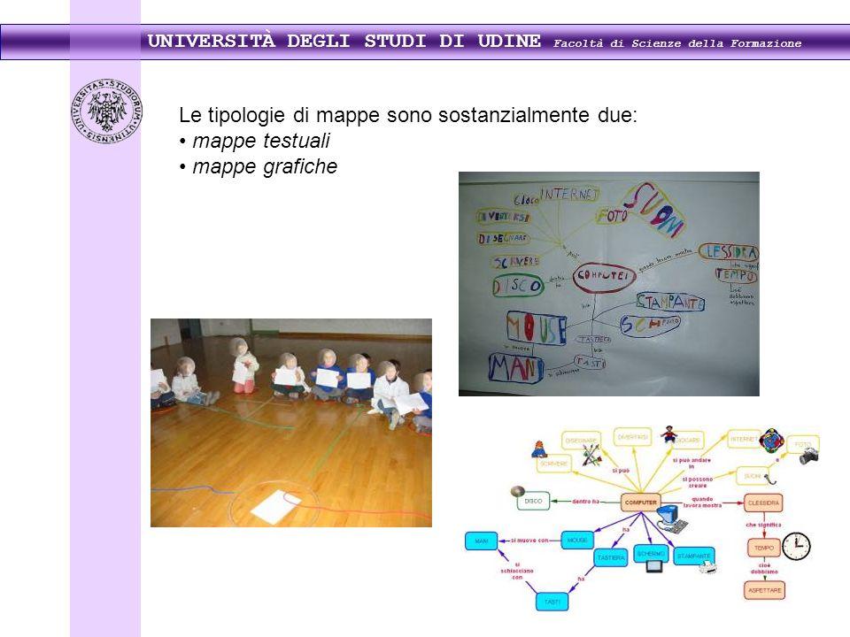 UNIVERSITÀ DEGLI STUDI DI UDINE Facoltà di Scienze della Formazione Le tipologie di mappe sono sostanzialmente due: mappe testuali mappe grafiche