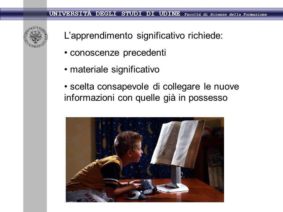 UNIVERSITÀ DEGLI STUDI DI UDINE Facoltà di Scienze della Formazione Le conoscenze e le informazioni possono essere sintetizzate in concetti.