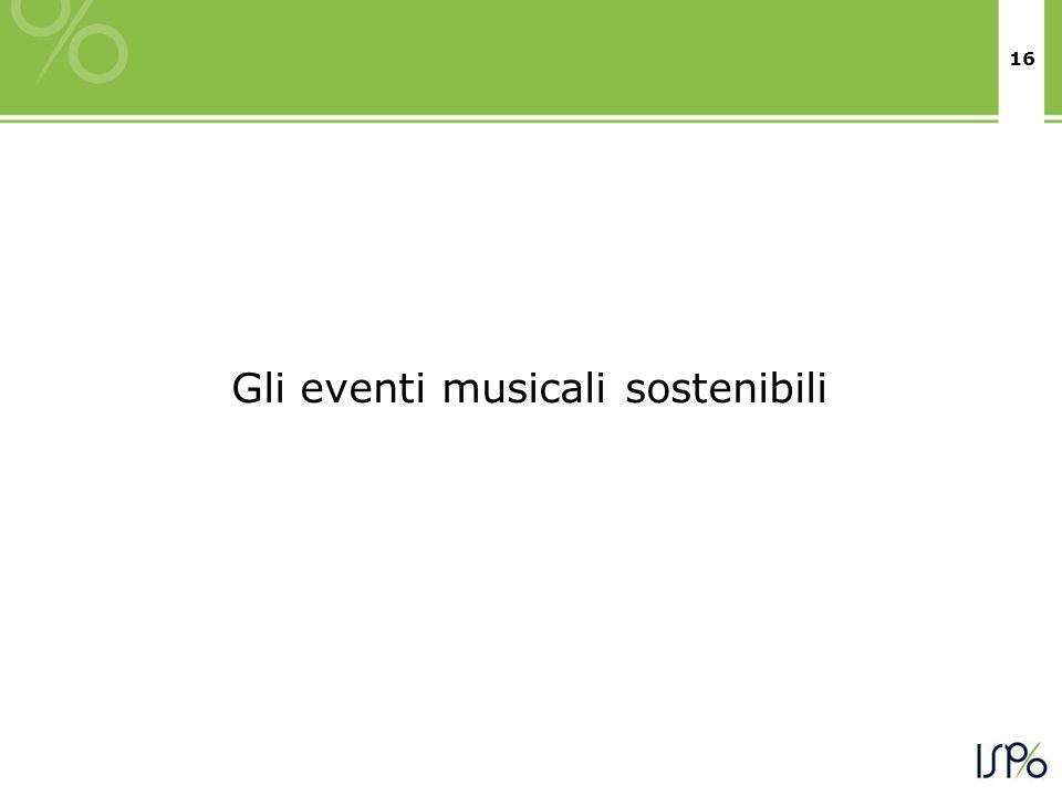 16 Gli eventi musicali sostenibili