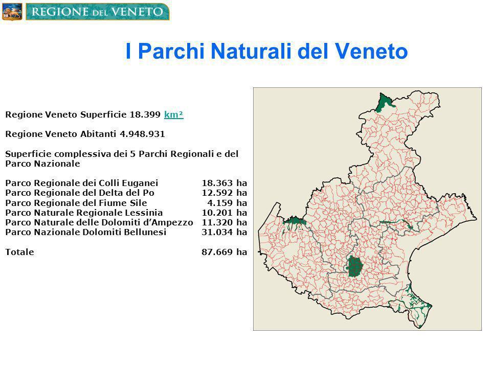 I Parchi Naturali del Veneto Regione Veneto Superficie 18.399 km²km² Regione Veneto Abitanti 4.948.931 Superficie complessiva dei 5 Parchi Regionali e