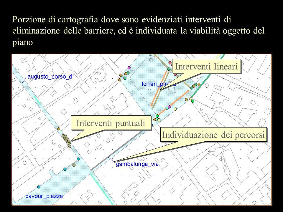 Porzione di cartografia dove sono evidenziati interventi di eliminazione delle barriere, ed è individuata la viabilità oggetto del piano Interventi puntuali Interventi lineari Individuazione dei percorsi