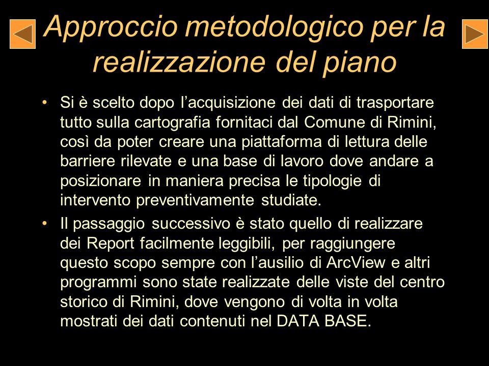 Cartografia di Rimini
